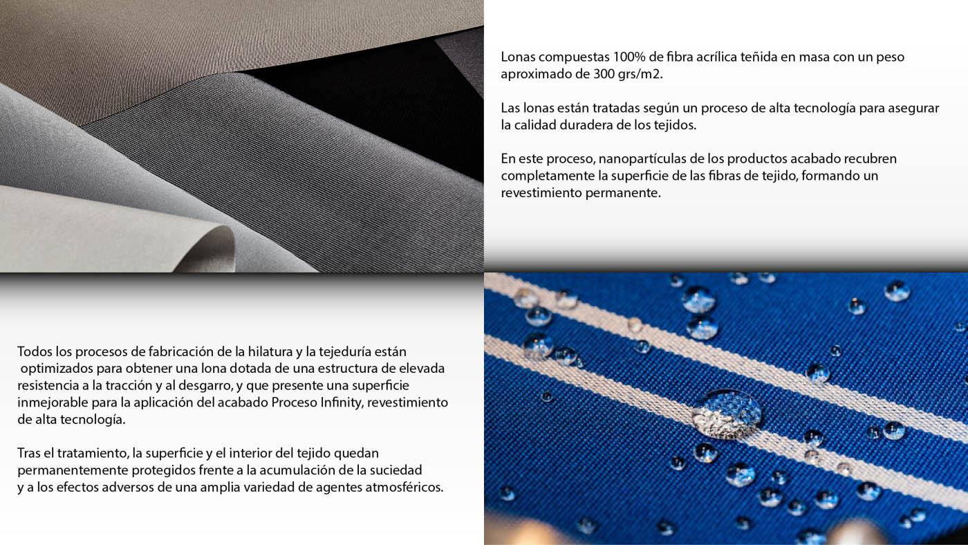 Lonas acrilicas y estampadas con propiedades impermeables y teñidas en masa de maxima calidad